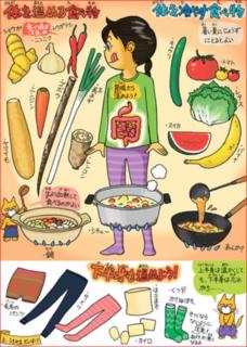 体を温める食物.PNG