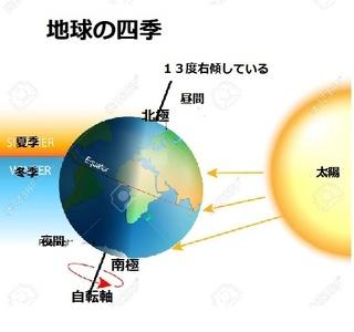 地球の四季.jpg