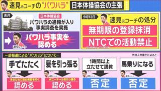 日本体操協会.PNG