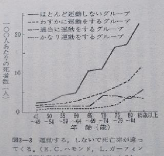 死亡率.png